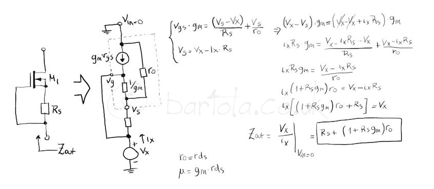 CCS zout formulae1